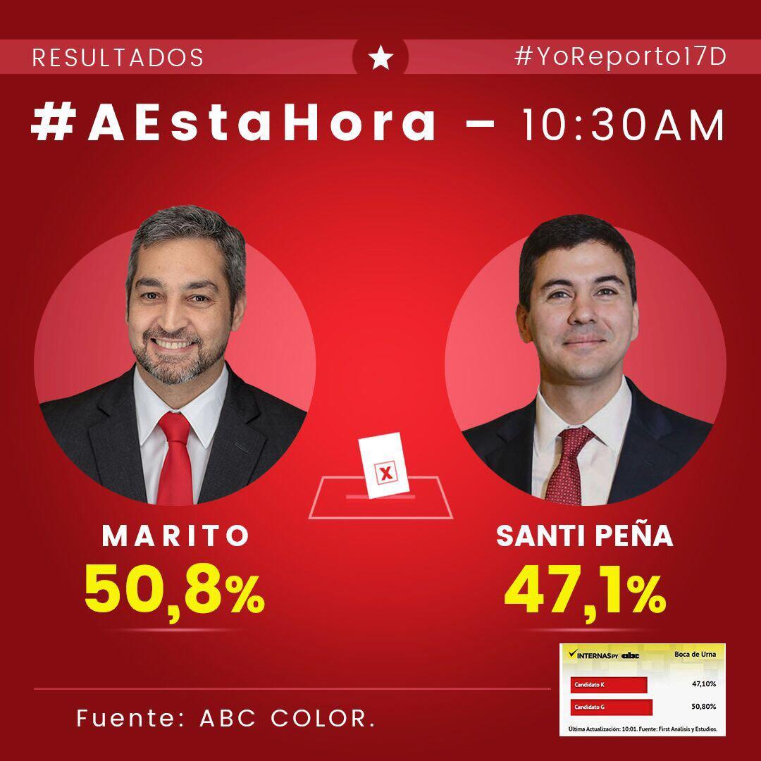 A_ESTA_HORA__Marito_lidera_las_primarias_en_Paraguay.jpg