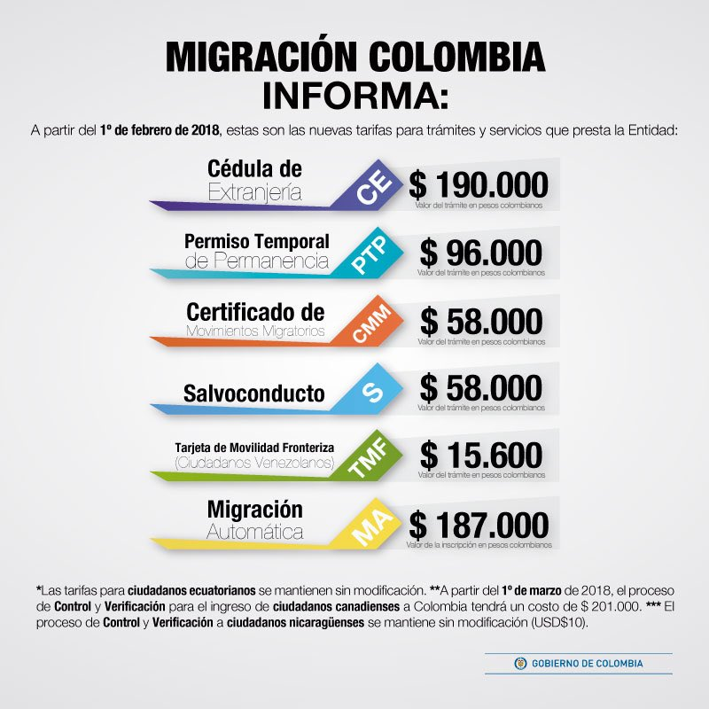 Foto: @MigracionCol