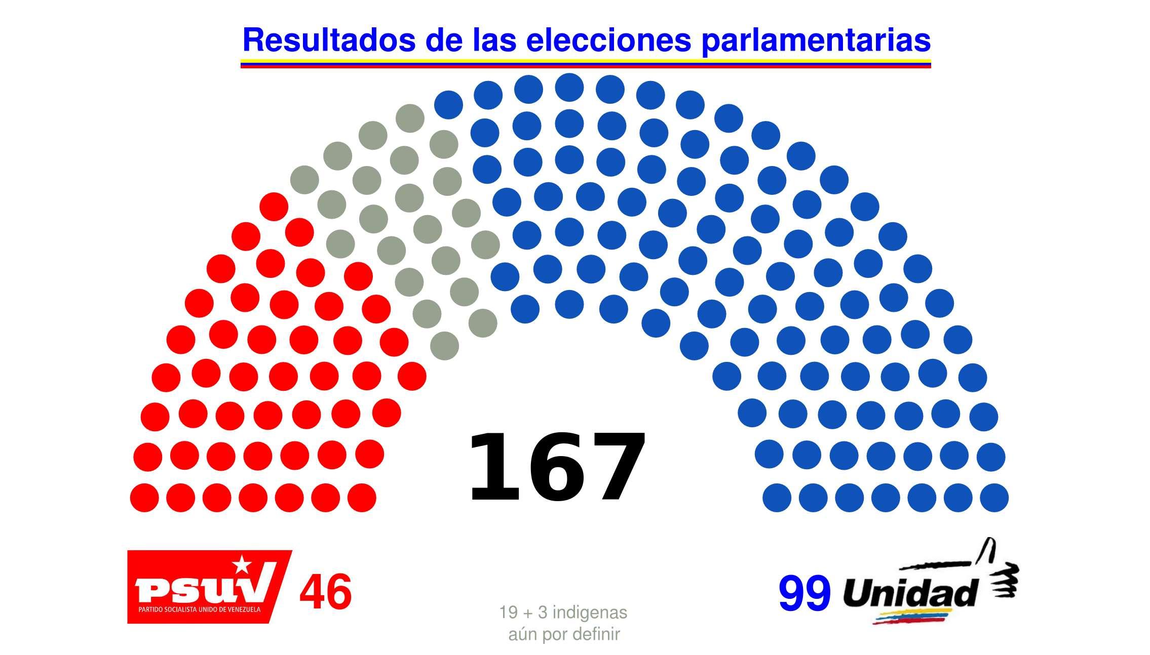 Foto cortesía de Notilogía